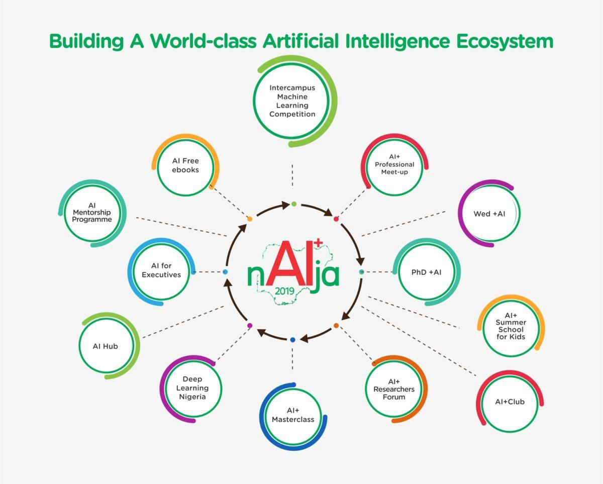 AI-goal-1200x963.jpg